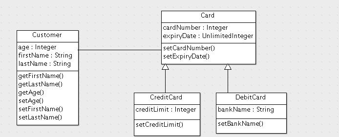 Class Diagram - Generalization