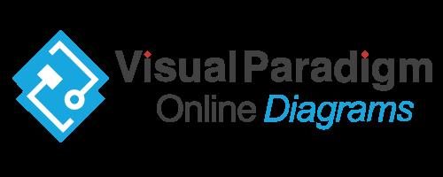 Visual Paradigm for Software Architecture & Design Diagrams
