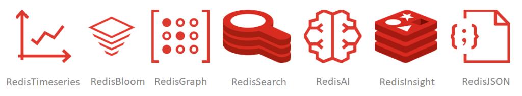Redis Modules