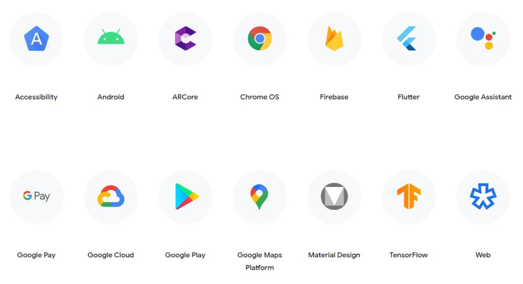 Google Product Catalog